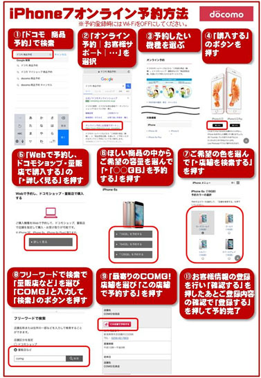 ドコモiPhone7予約
