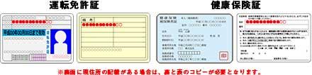 身分証明書について